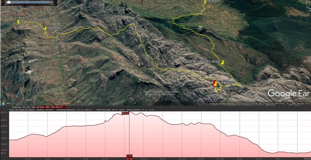 Troisième étape de l'ultra trail UltraMad à Madagascar